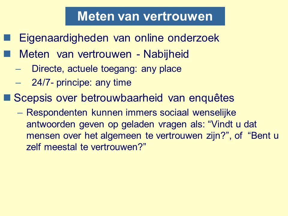 Meten van vertrouwen Eigenaardigheden van online onderzoek