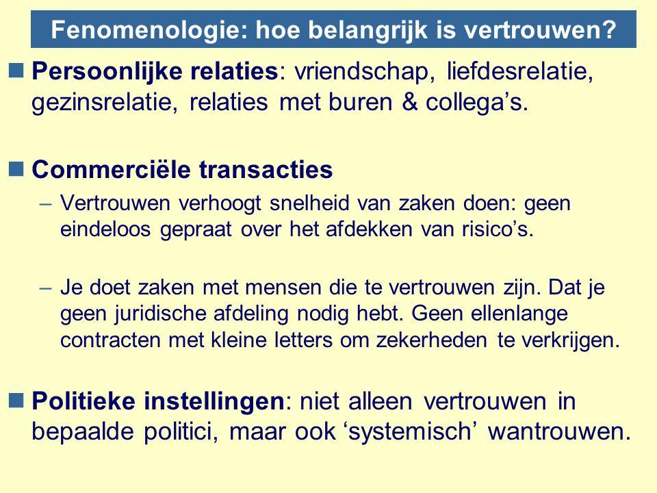 Fenomenologie: hoe belangrijk is vertrouwen