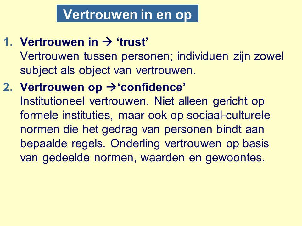 Vertrouwen in en op Vertrouwen in  'trust' Vertrouwen tussen personen; individuen zijn zowel subject als object van vertrouwen.