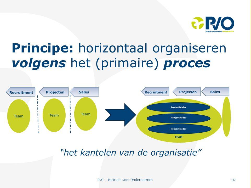 Principe: horizontaal organiseren volgens het (primaire) proces