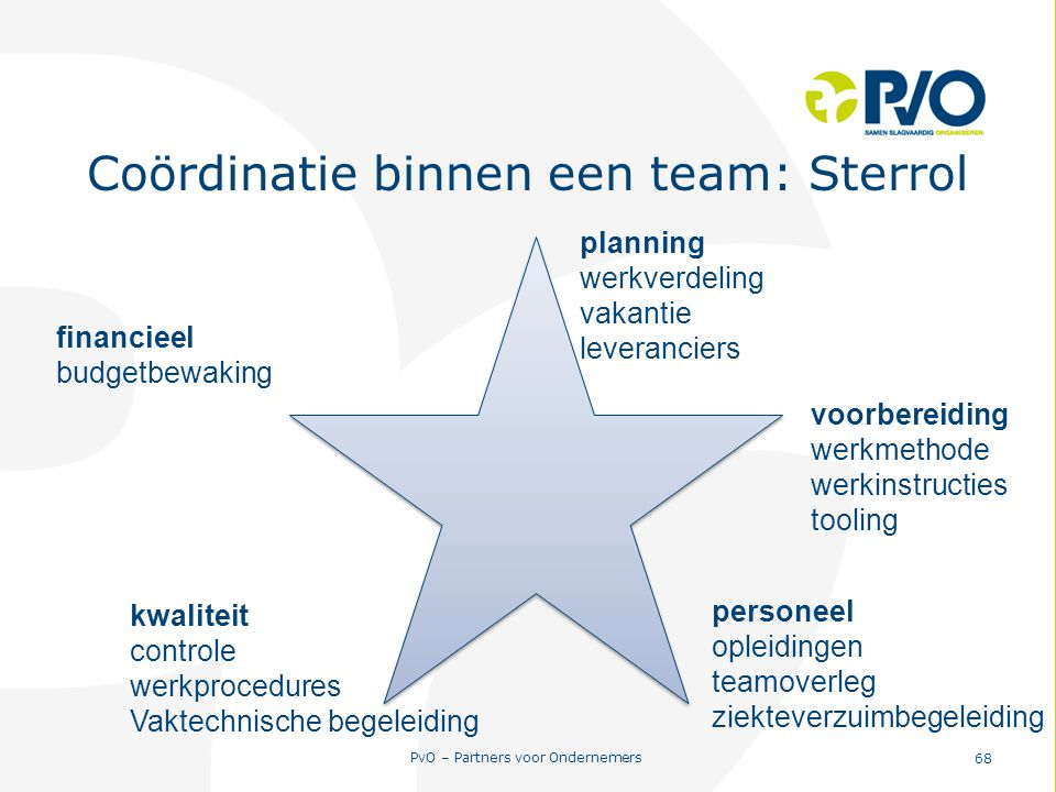 Coördinatie binnen een team: Sterrol