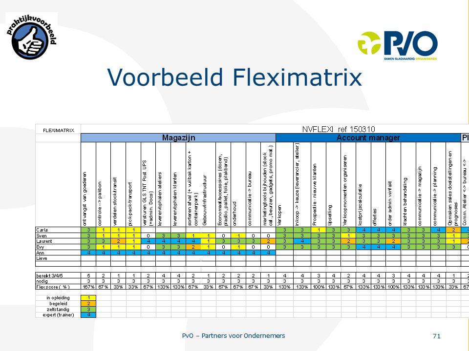 Voorbeeld Fleximatrix