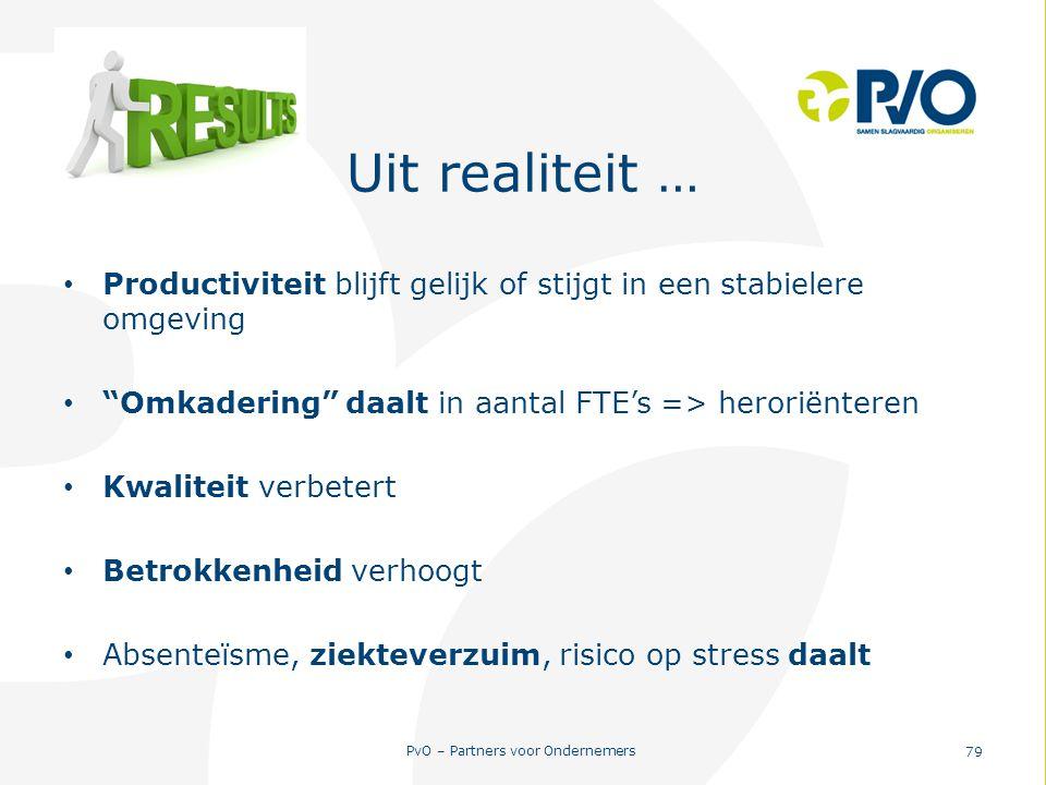 Uit realiteit … Productiviteit blijft gelijk of stijgt in een stabielere omgeving. Omkadering daalt in aantal FTE's => heroriënteren.