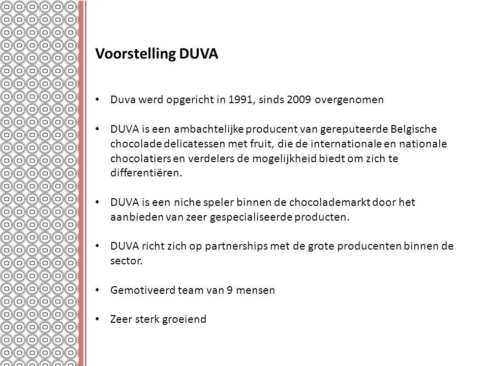 Voorstelling DUVA Duva werd opgericht in 1991, sinds 2009 overgenomen