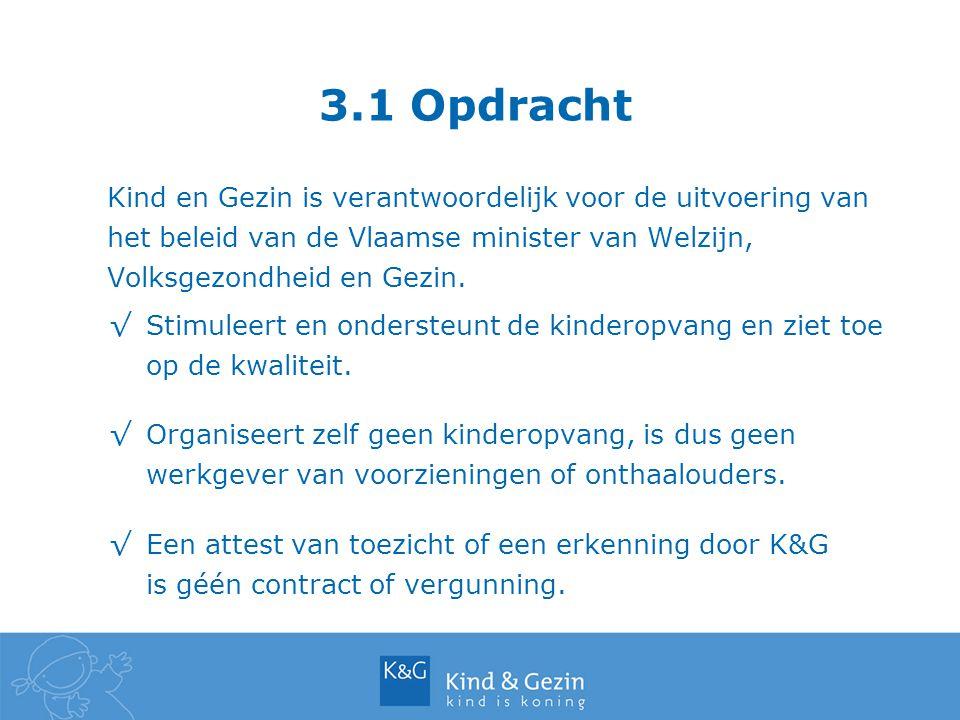 3.1 Opdracht Kind en Gezin is verantwoordelijk voor de uitvoering van het beleid van de Vlaamse minister van Welzijn, Volksgezondheid en Gezin.