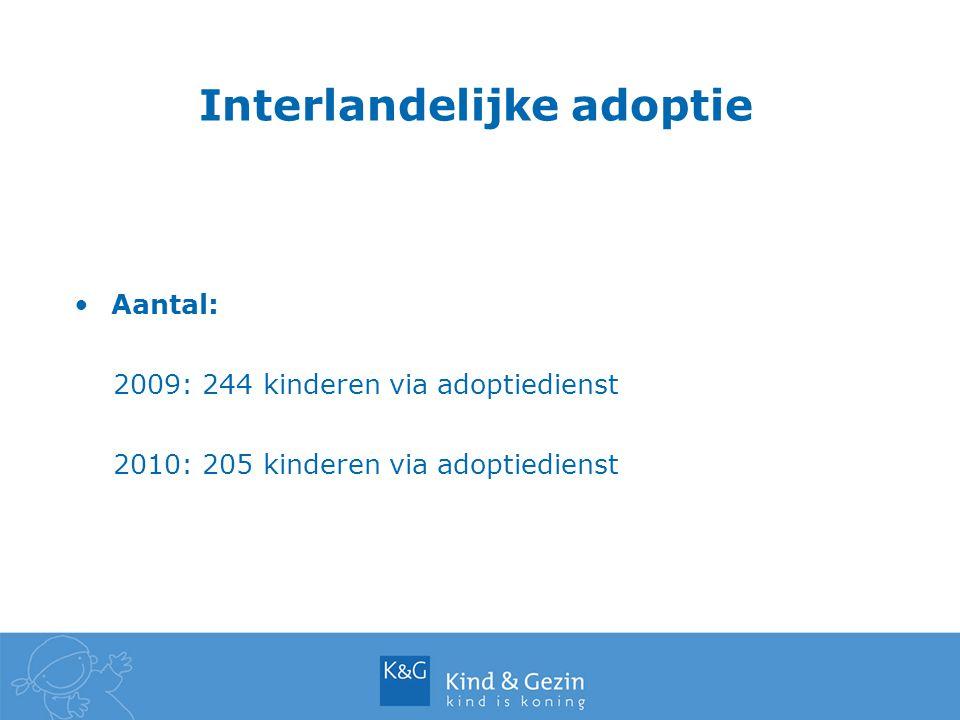 Interlandelijke adoptie