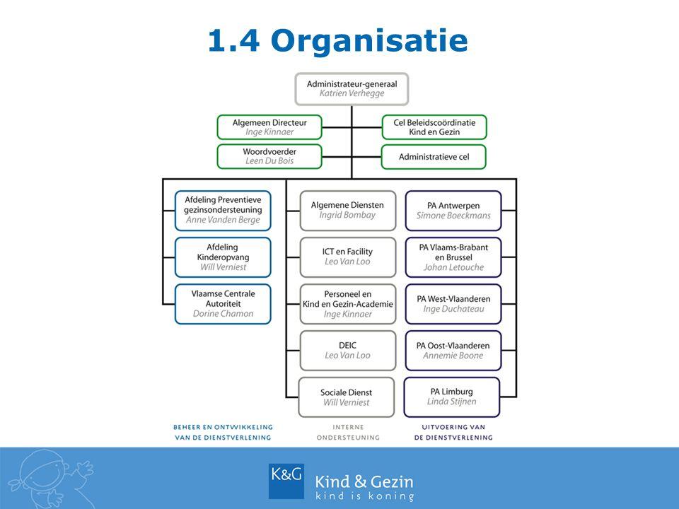 1.4 Organisatie