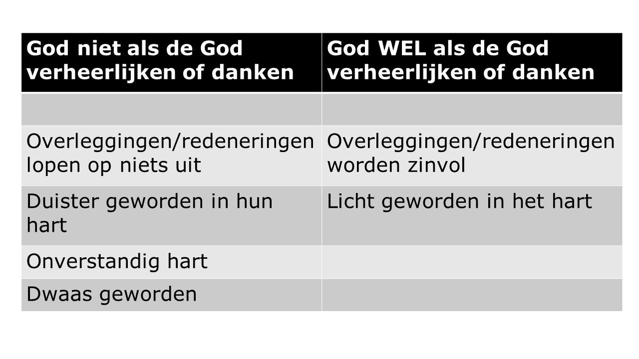 God niet als de God verheerlijken of danken