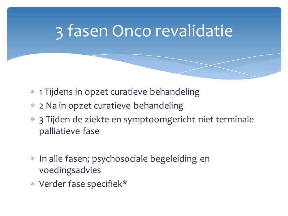 3 fasen Onco revalidatie