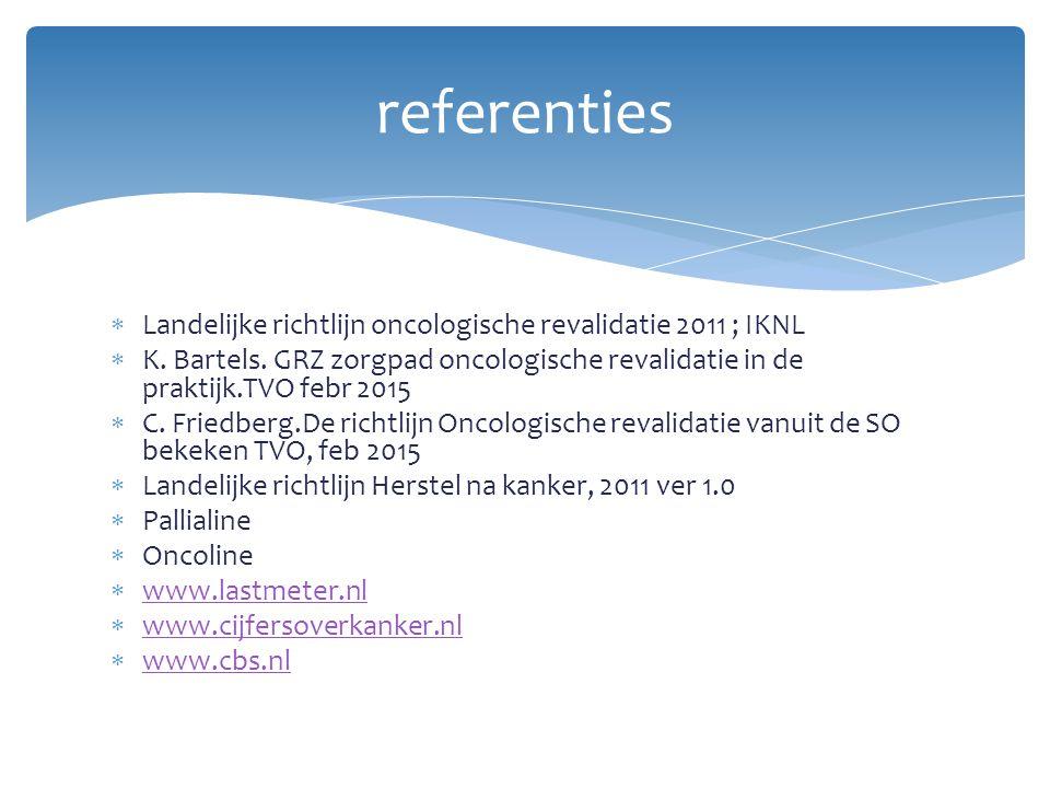referenties Landelijke richtlijn oncologische revalidatie 2011 ; IKNL