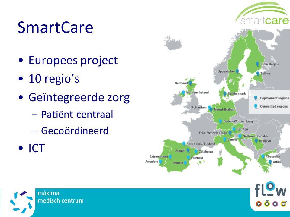 SmartCare Europees project 10 regio's Geïntegreerde zorg ICT
