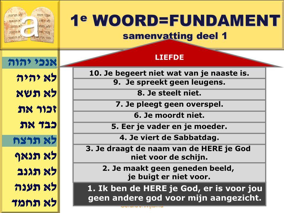 1e WOORD=FUNDAMENT samenvatting deel 1
