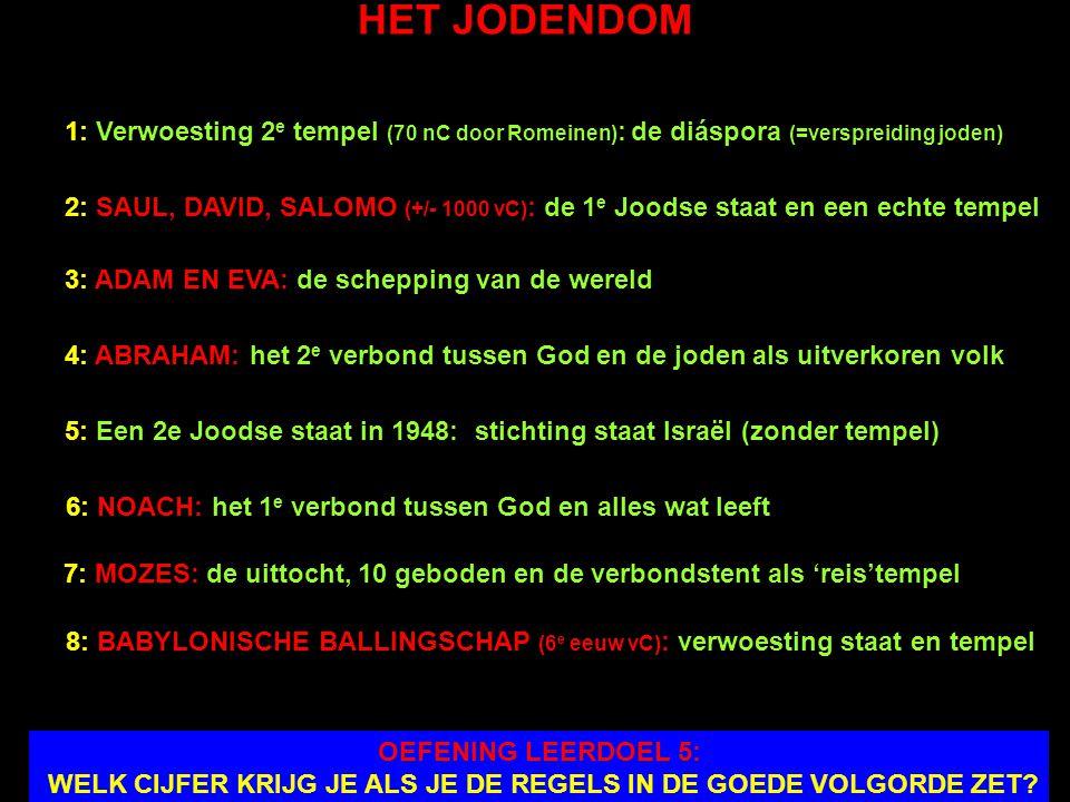 HET JODENDOM 1: Verwoesting 2e tempel (70 nC door Romeinen): de diáspora (=verspreiding joden)