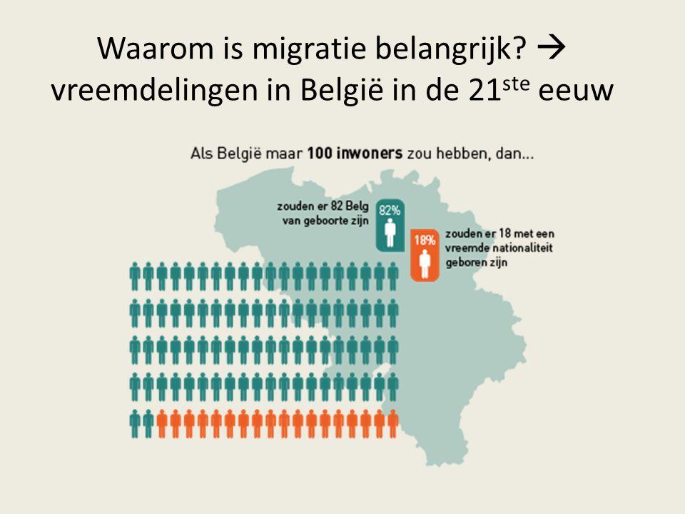 Waarom is migratie belangrijk