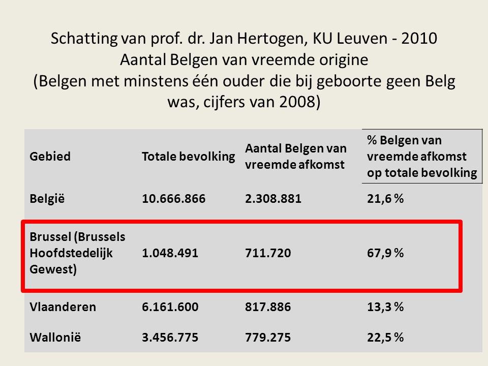 Schatting van prof. dr. Jan Hertogen, KU Leuven - 2010 Aantal Belgen van vreemde origine (Belgen met minstens één ouder die bij geboorte geen Belg was, cijfers van 2008)