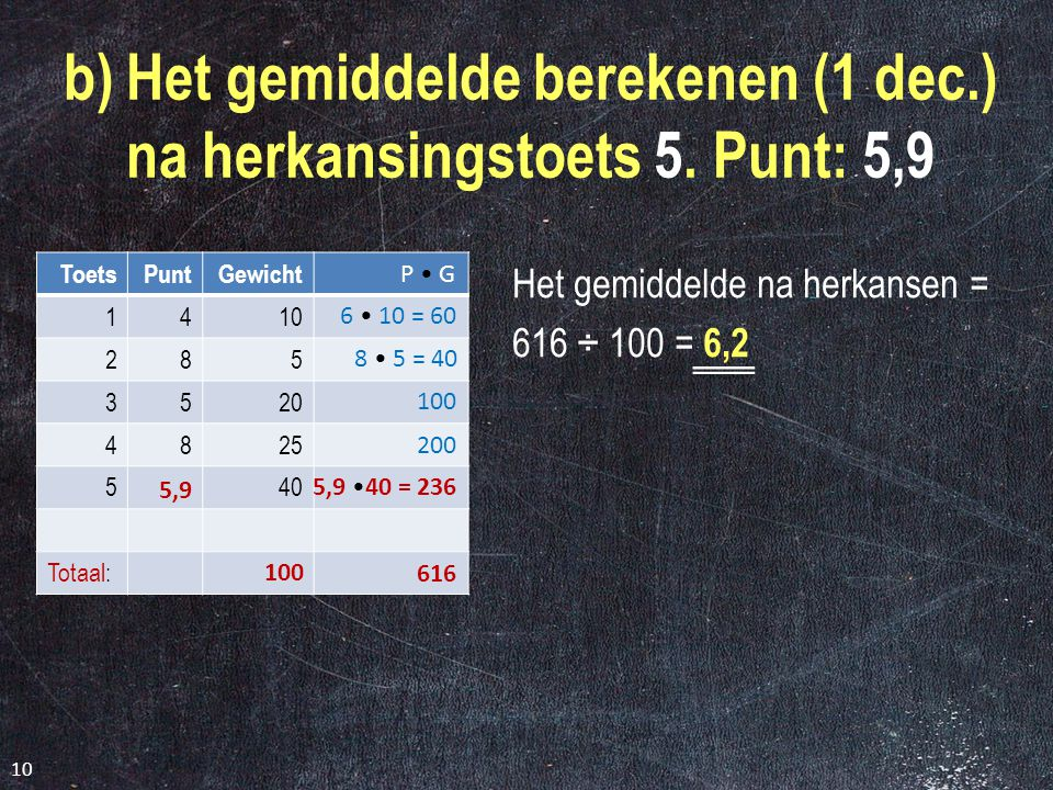 b) Het gemiddelde berekenen (1 dec.) na herkansingstoets 5. Punt: 5,9
