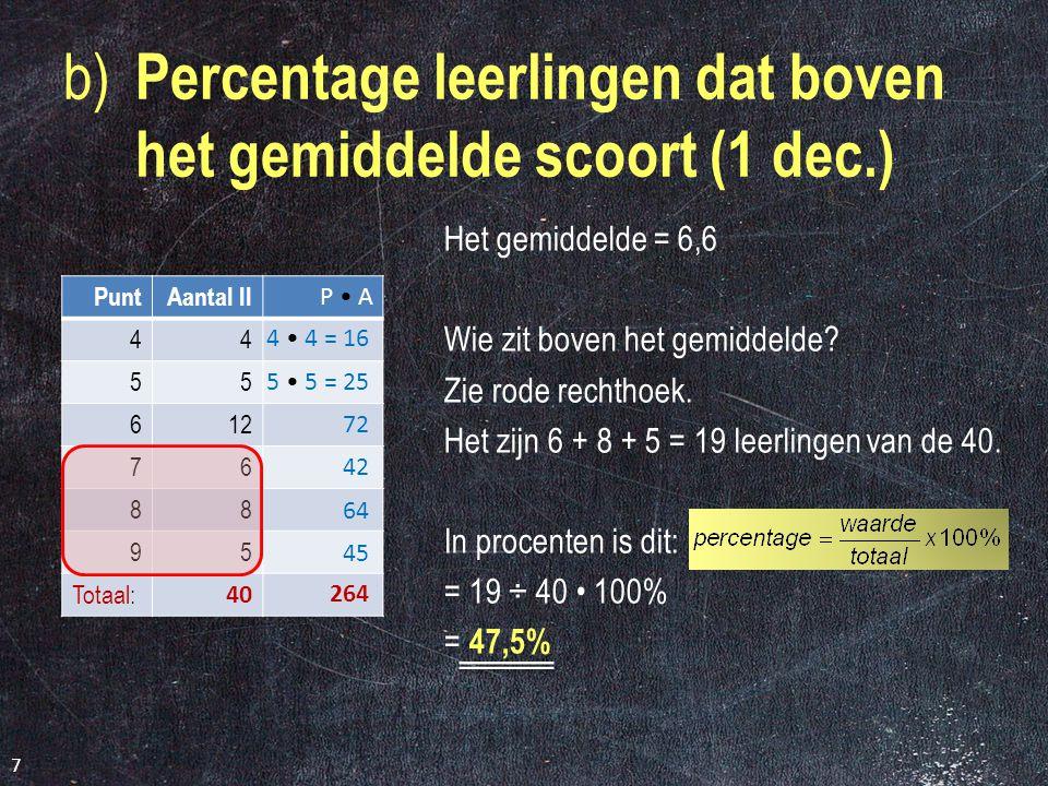 b) Percentage leerlingen dat boven het gemiddelde scoort (1 dec.)