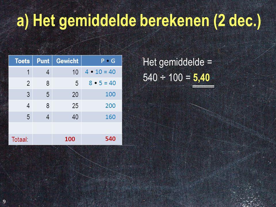 a) Het gemiddelde berekenen (2 dec.)