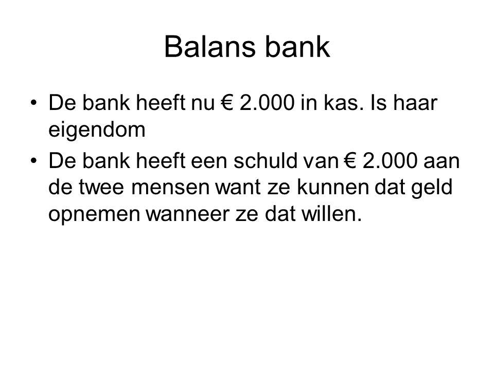 Balans bank De bank heeft nu € 2.000 in kas. Is haar eigendom