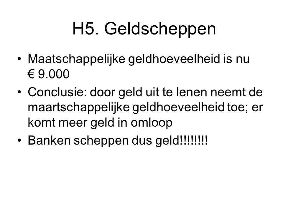 H5. Geldscheppen Maatschappelijke geldhoeveelheid is nu € 9.000