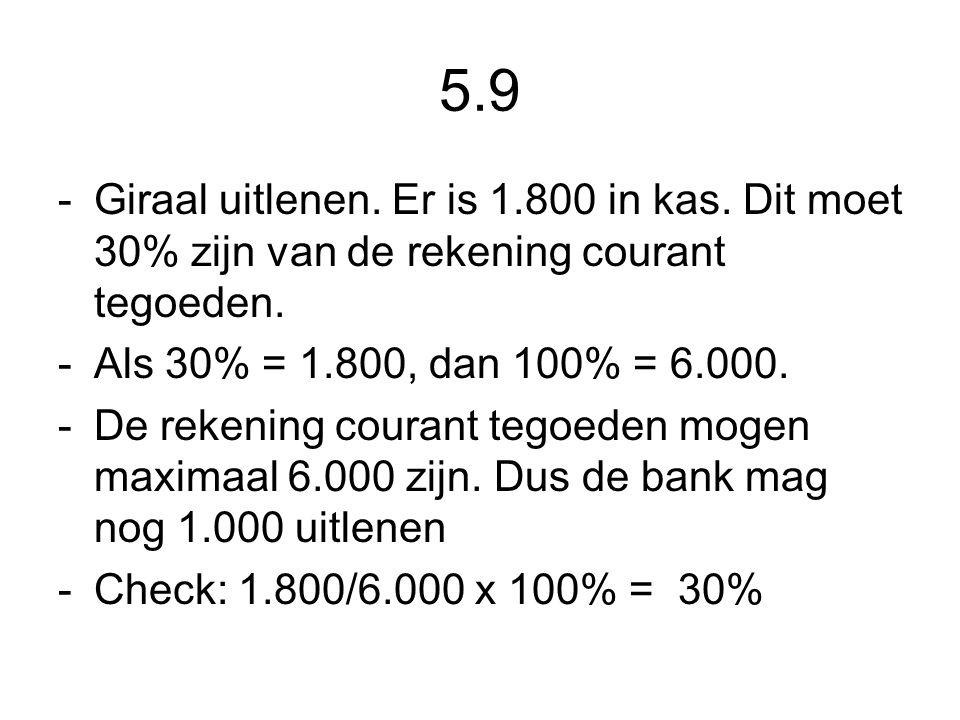 5.9 Giraal uitlenen. Er is 1.800 in kas. Dit moet 30% zijn van de rekening courant tegoeden. Als 30% = 1.800, dan 100% = 6.000.