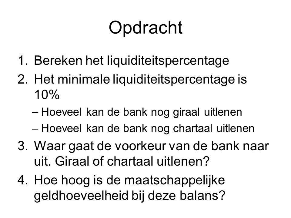 Opdracht Bereken het liquiditeitspercentage