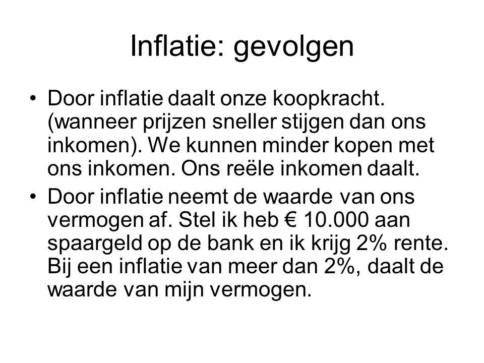 Inflatie: gevolgen