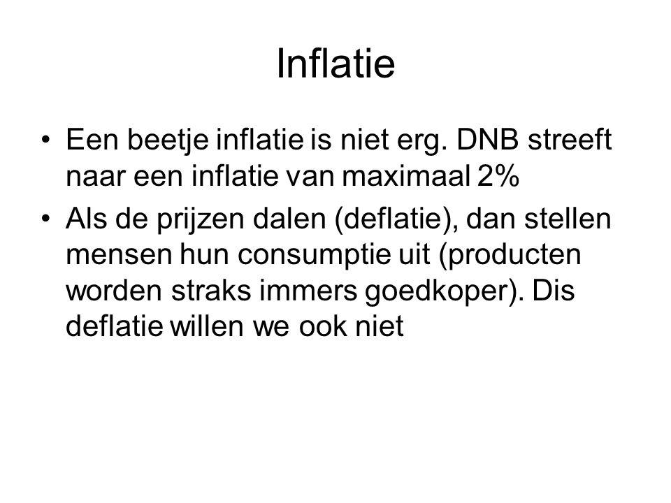 Inflatie Een beetje inflatie is niet erg. DNB streeft naar een inflatie van maximaal 2%