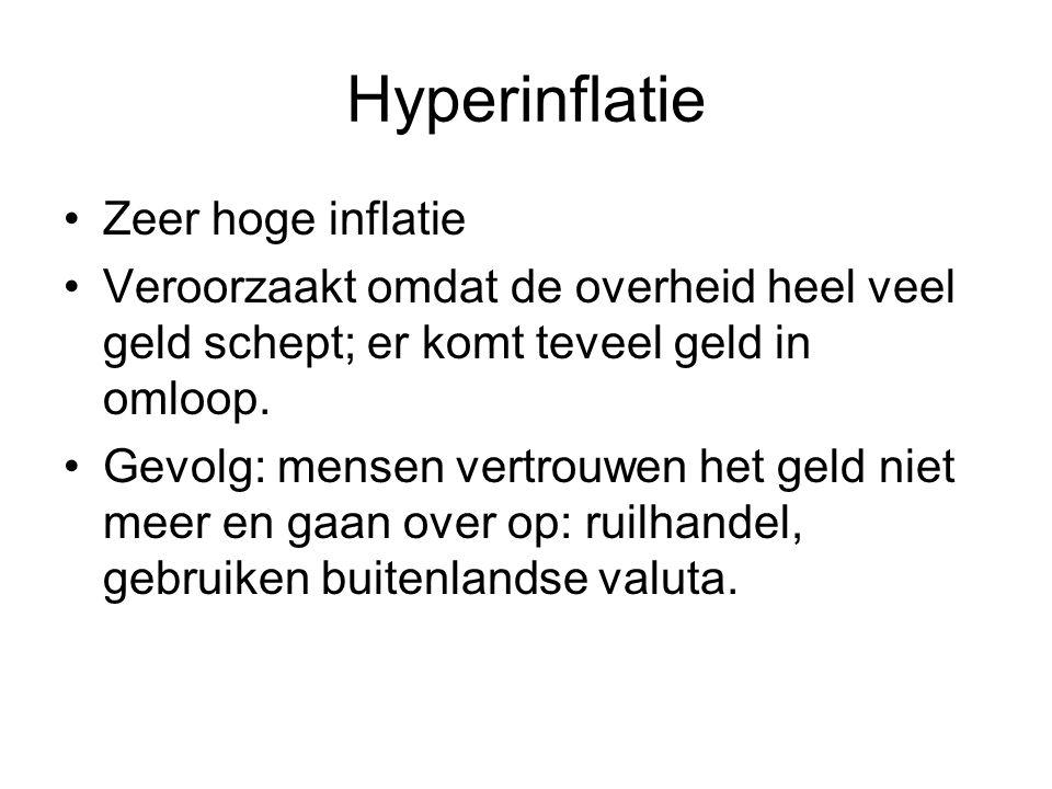 Hyperinflatie Zeer hoge inflatie