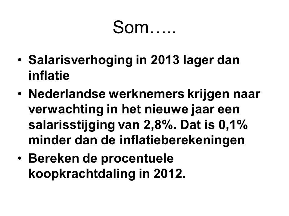 Som….. Salarisverhoging in 2013 lager dan inflatie
