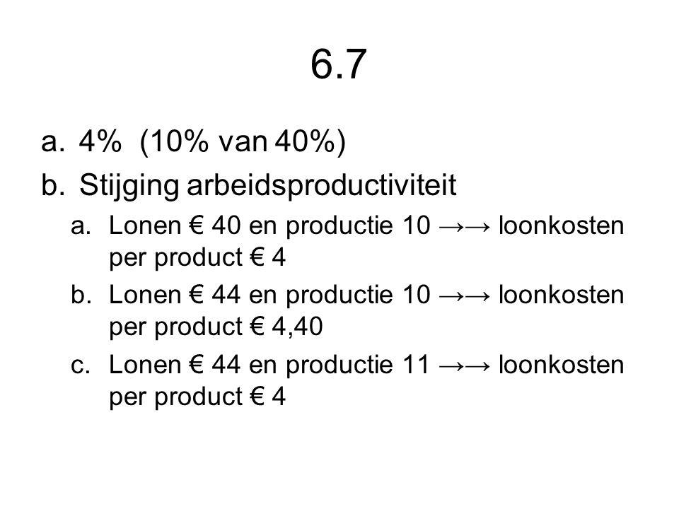 6.7 4% (10% van 40%) Stijging arbeidsproductiviteit