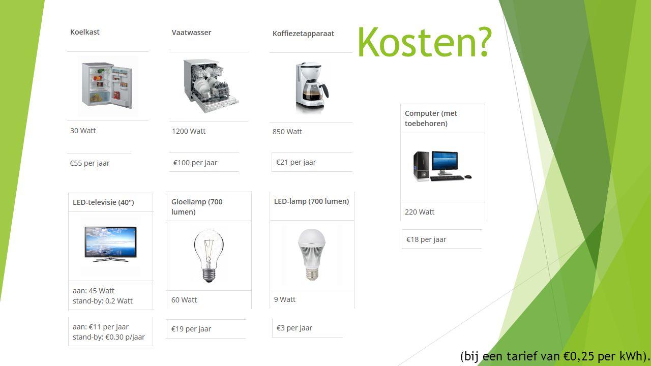 Kosten (bij een tarief van €0,25 per kWh).