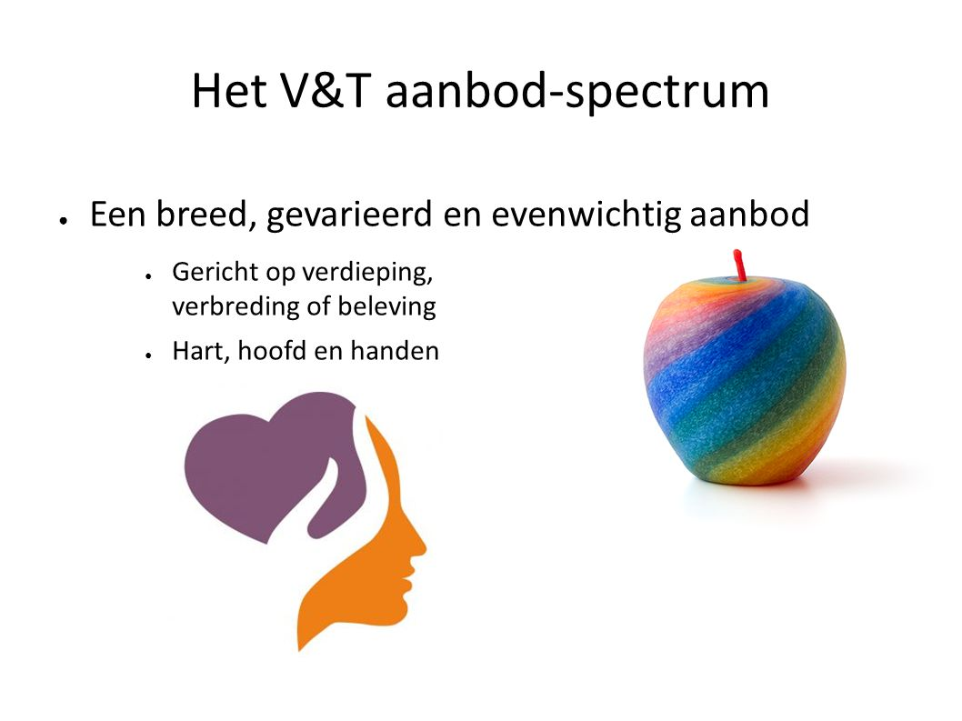 Het V&T aanbod-spectrum