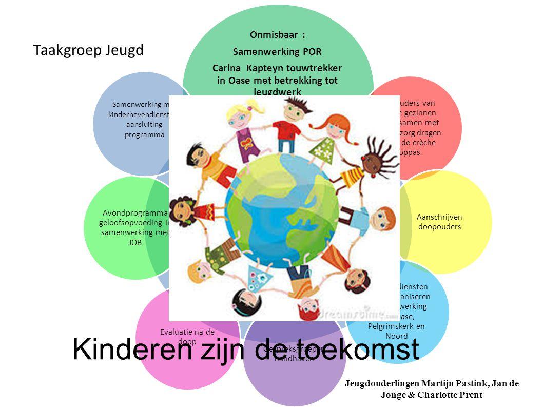 Kinderen zijn de toekomst