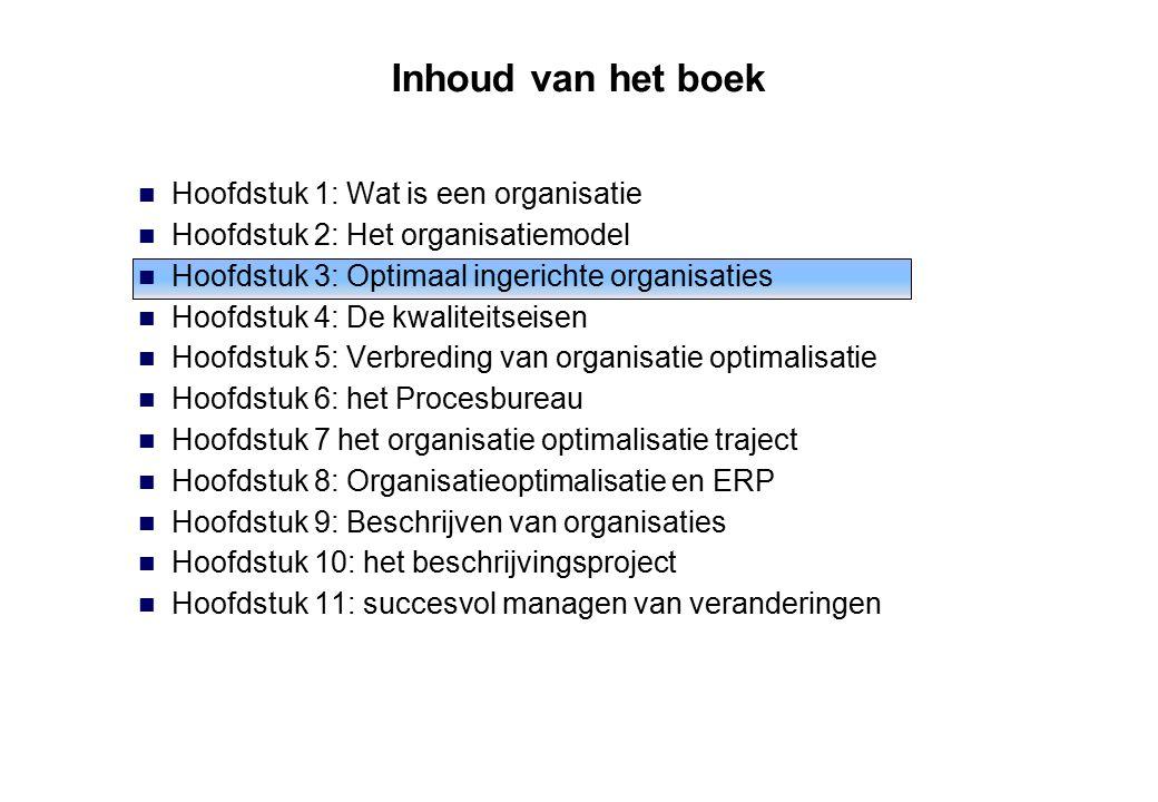 Wat is Organisatieoptimalisatie