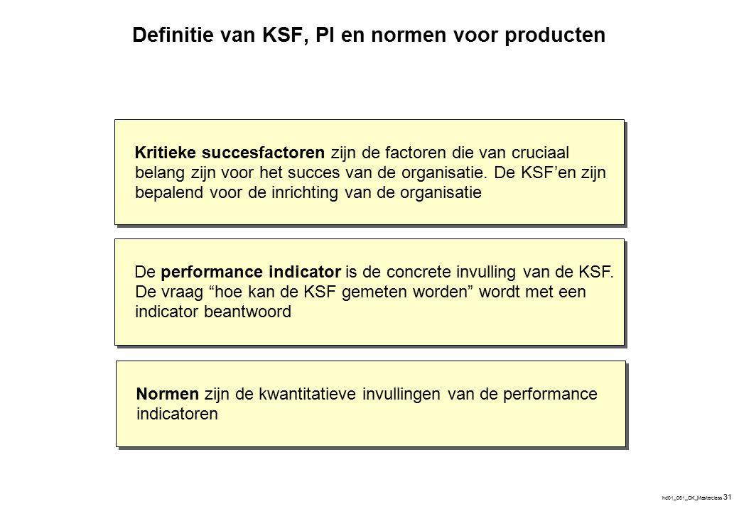 Duivelselastiek Hoge eisen aan de concurrerende KSF'en van processen