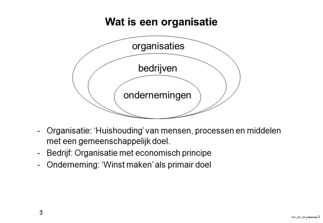 Organisatie volgens de systeemtheorie