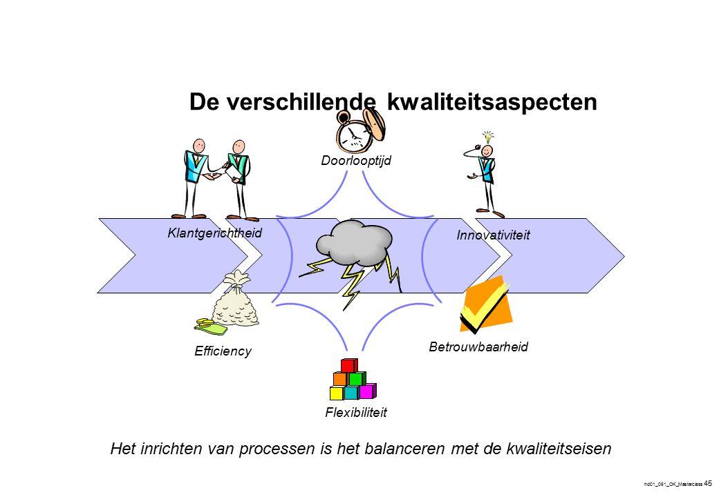 Procesinrichting met focus op betrouwbaarheid/ juistheid