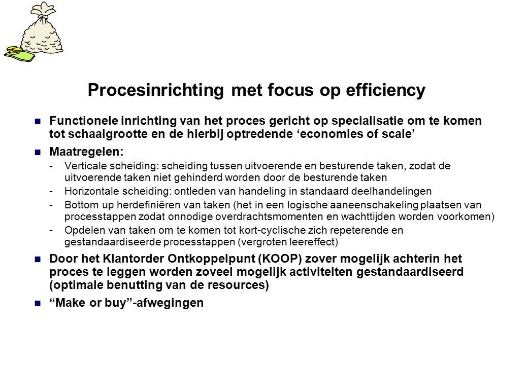 Procesinrichting met focus op flexibiliteit