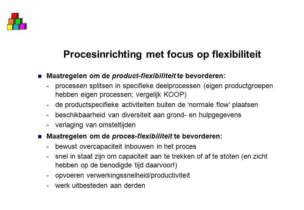 Procesinrichting met focus op doorlooptijd