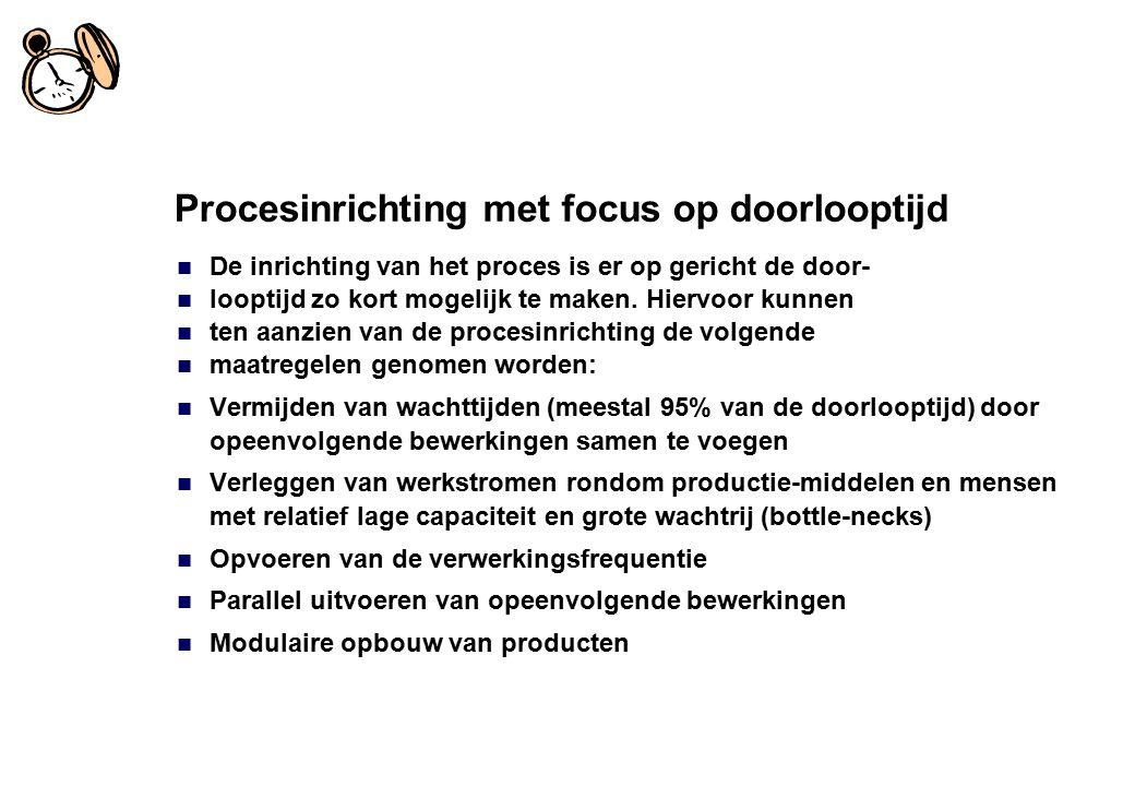 Procesinrichting met focus op innovativiteit