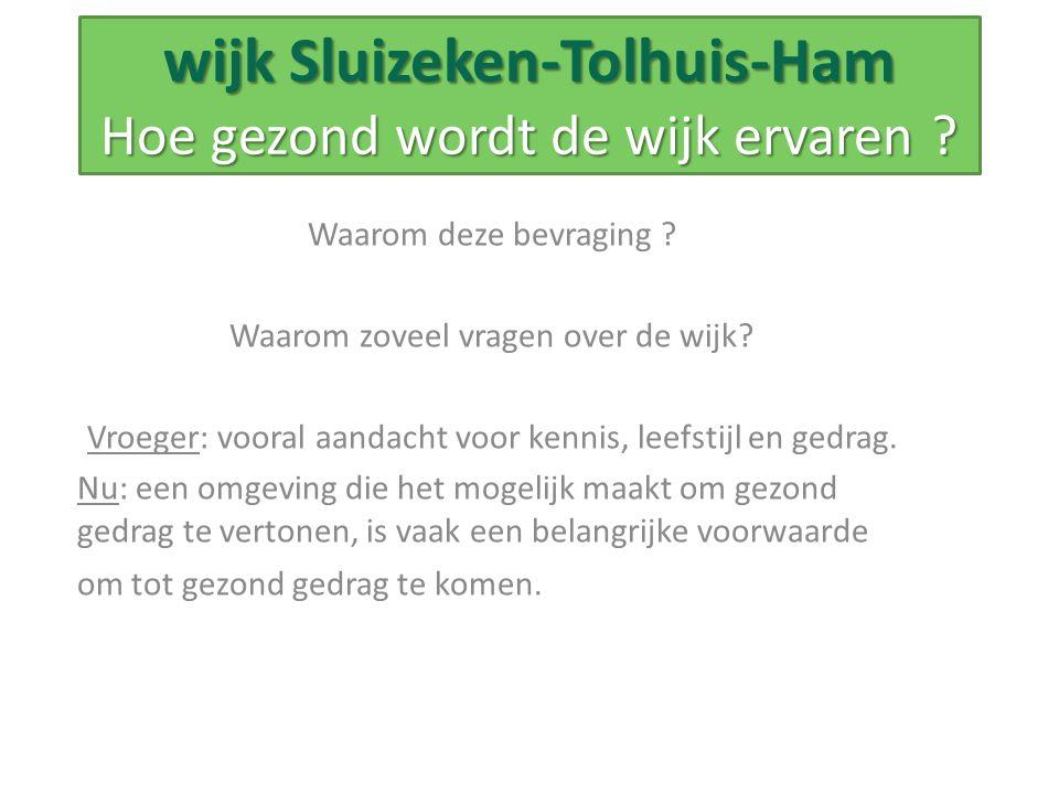 wijk Sluizeken-Tolhuis-Ham Hoe gezond wordt de wijk ervaren