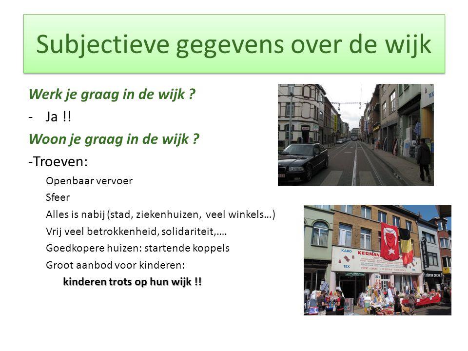 Subjectieve gegevens over de wijk