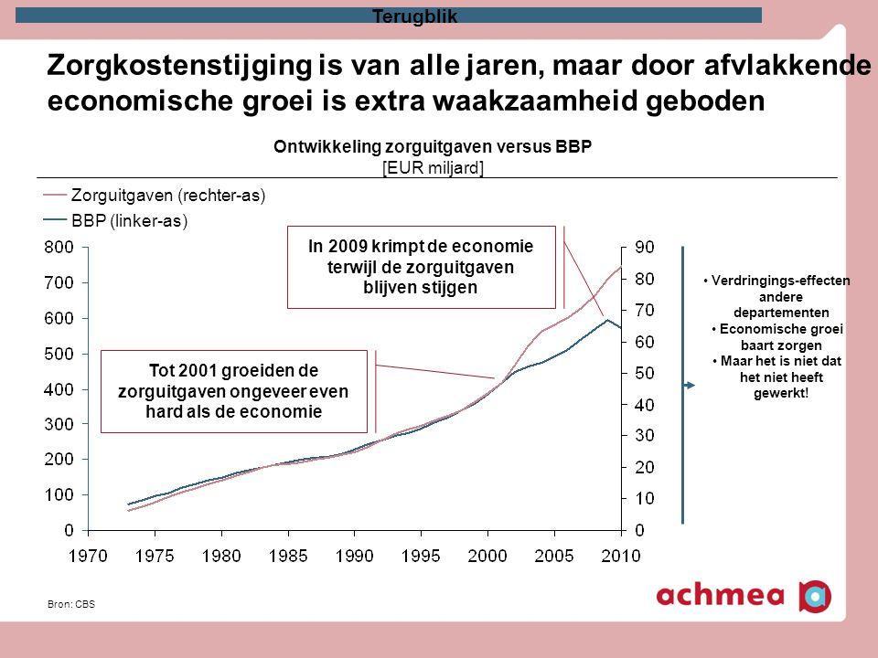 Terugblik Zorgkostenstijging is van alle jaren, maar door afvlakkende economische groei is extra waakzaamheid geboden.