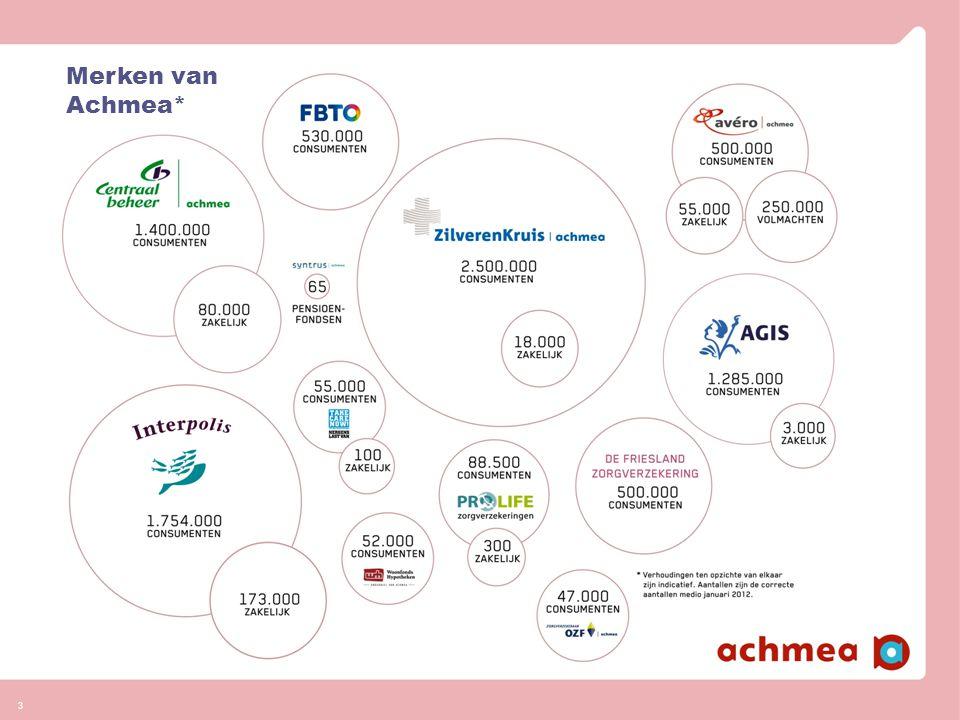 Merken van Achmea* Achmea is actief met een aantal merken, waaronder de zes grote merken: