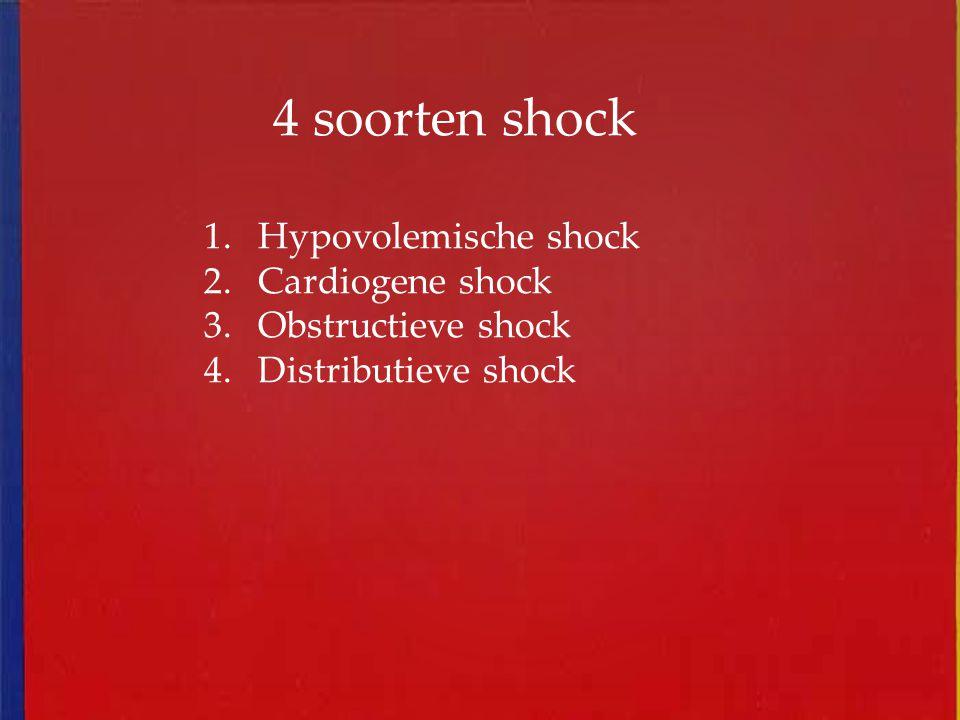 4 soorten shock Hypovolemische shock Cardiogene shock