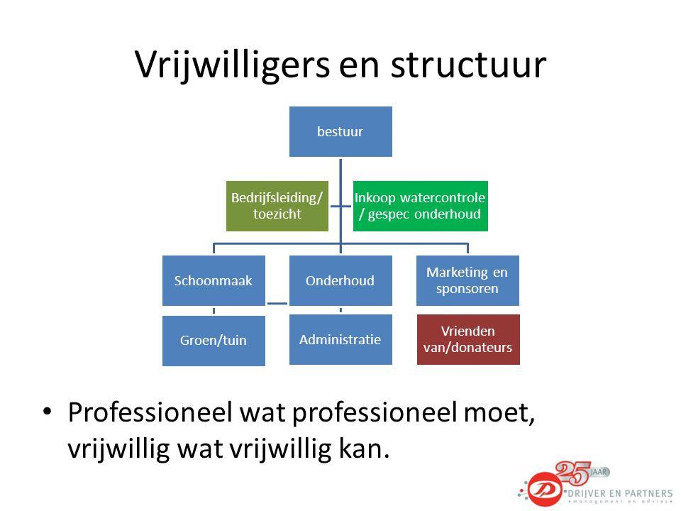 Vrijwilligers en structuur