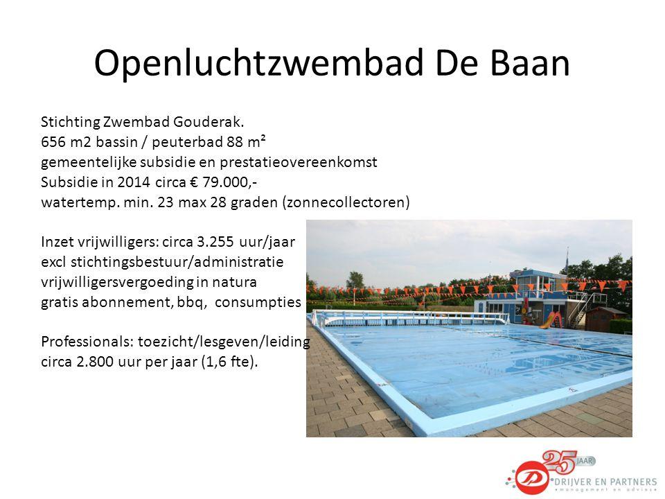 Openluchtzwembad De Baan