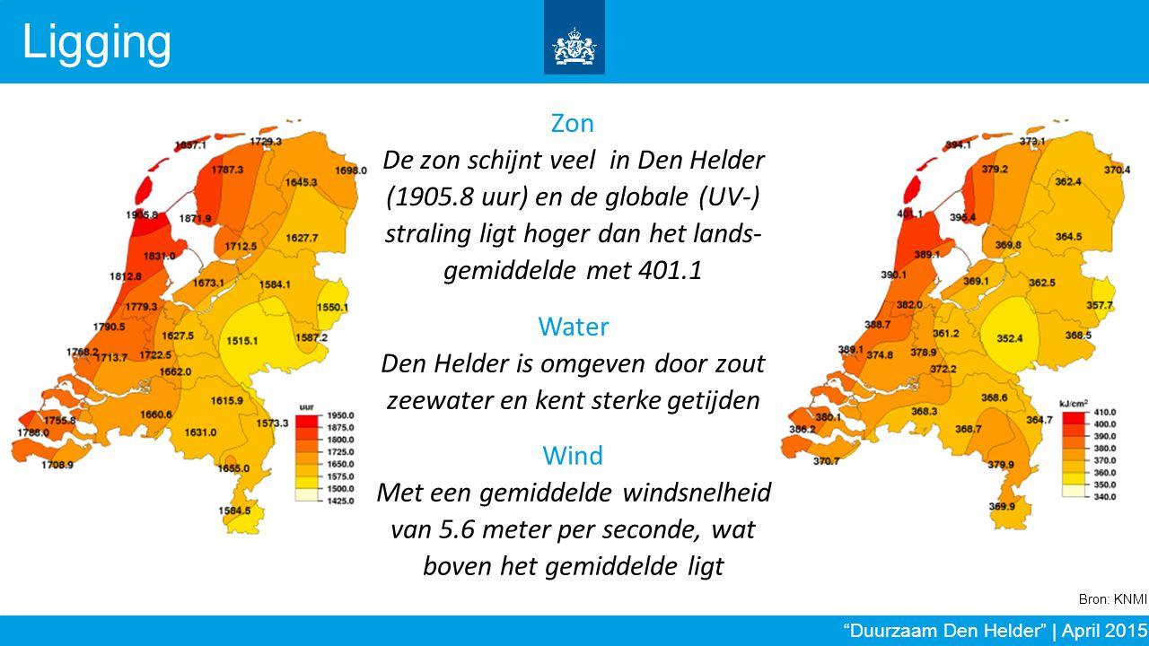 Den Helder is omgeven door zout zeewater en kent sterke getijden