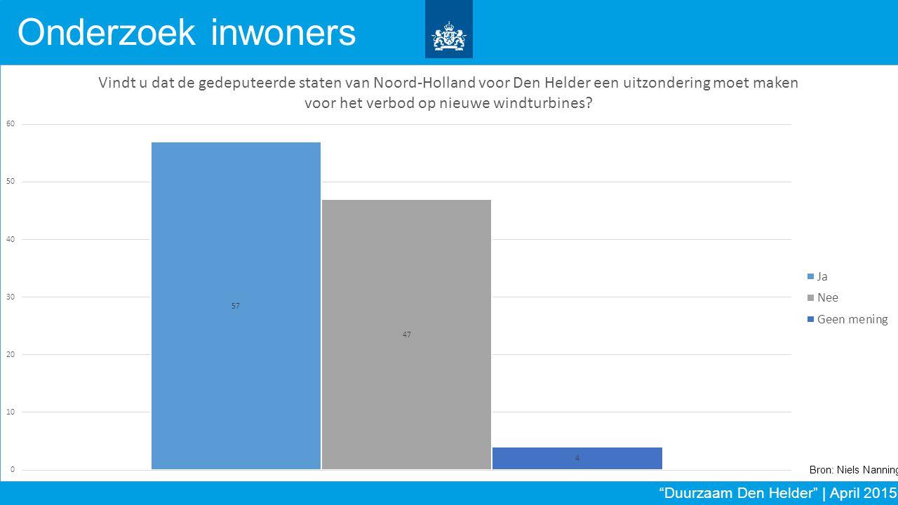 Onderzoek inwoners Duurzaam Den Helder | April 2015